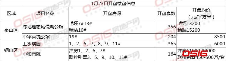 1.23开盘_副本.png